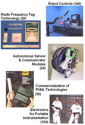 Photo collage with links to electronics technologies