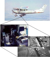 Cost Effective Airborne Imaging System